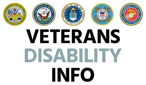Gastrointestinal Problems | Veterans Disability Info